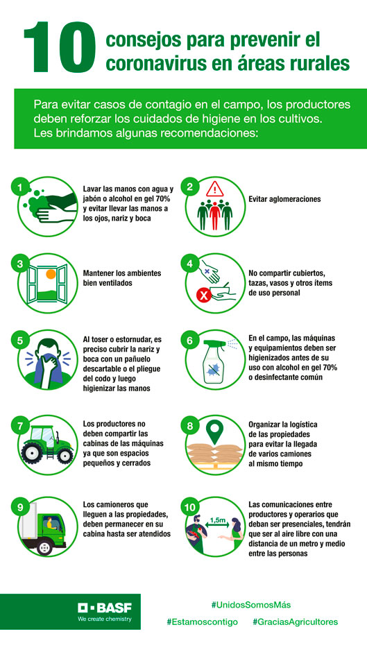 Coronavirus en áreas rurales