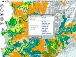 aptitud agroclimática, herramienta