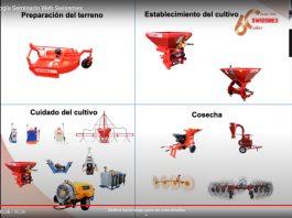 Gotas de tecnología Seminario Swissmex | Fumigadores - Pulverizadores - Aspersoras - Fertilizadoras